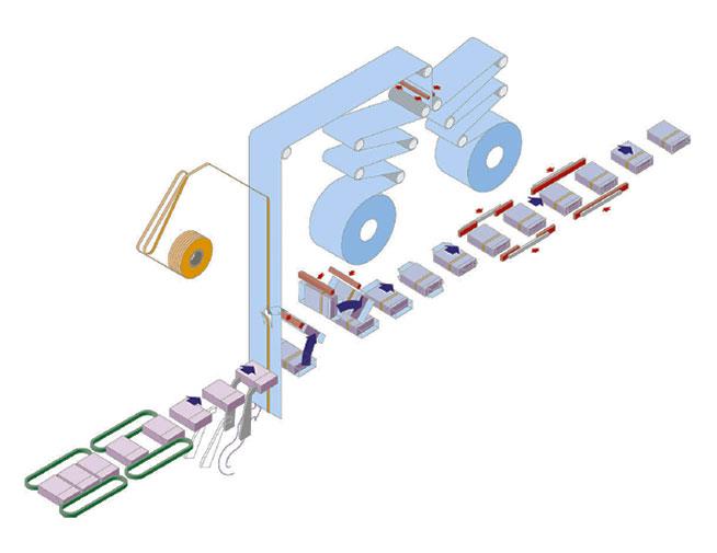 FTO511 Layout