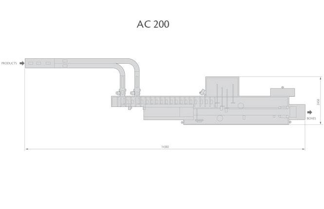AC200 Layout