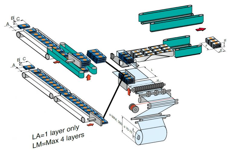 3711 LM Layout