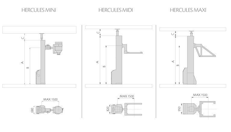 HERCULES Layout