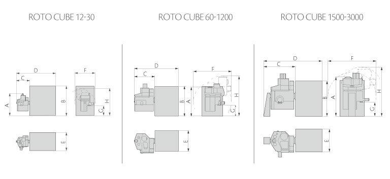 ROTO CUBE Layout