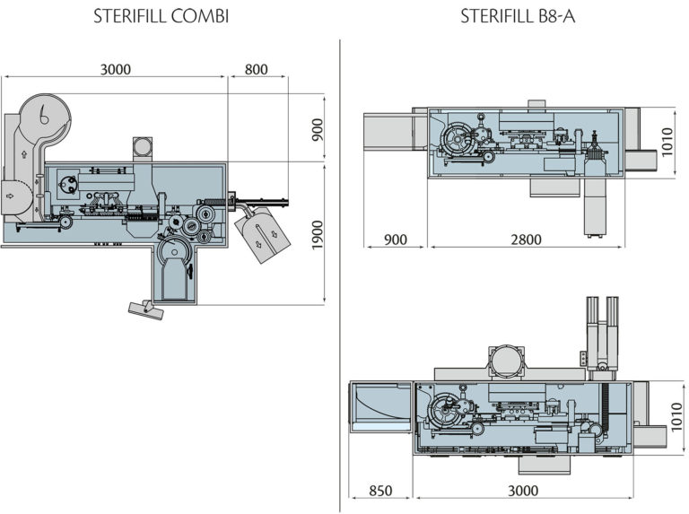 STERIFILL AMPOULES Layout