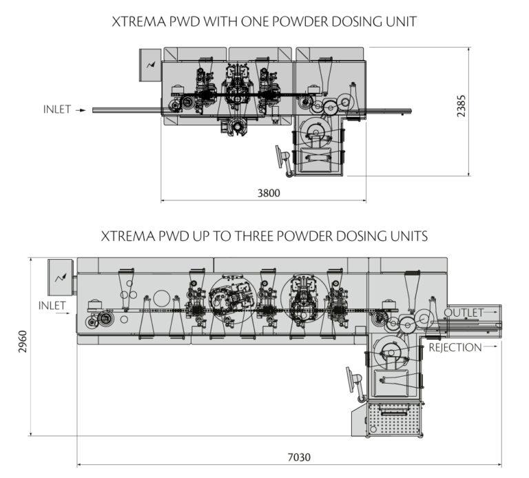 XTREMA PWD Layout