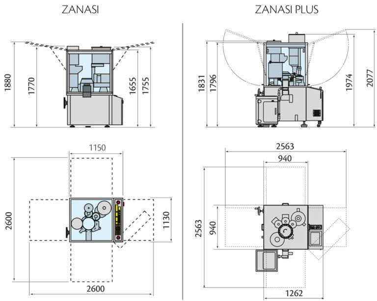 ZANASI and ZANASI PLUS Layout