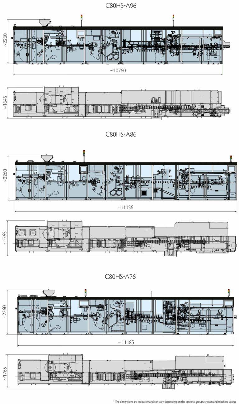 C80HS Layout