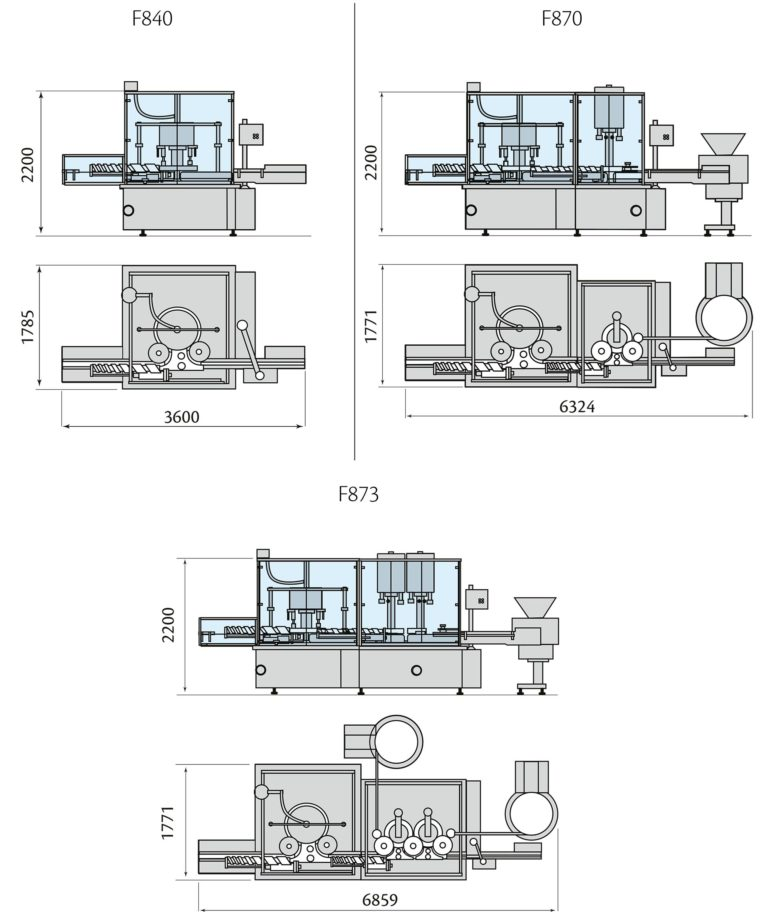MULTIFILL F800 Series Layout
