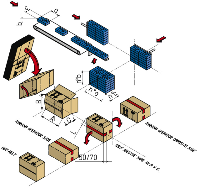 CP38 Layout
