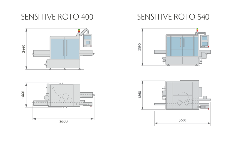 SENSITIVE ROTO Layout